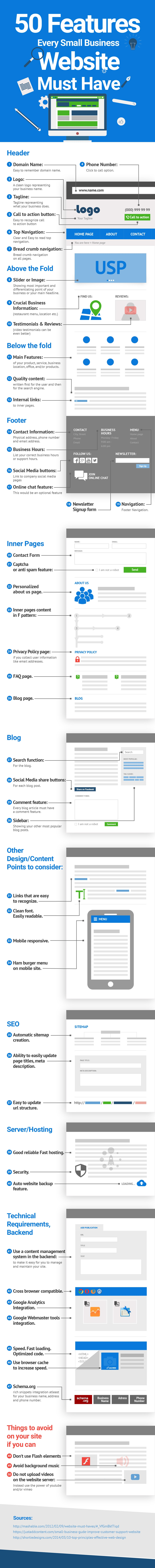 website-feature-must-have-infographic